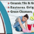 tile-grout-cleaning-arlington-tx coupon